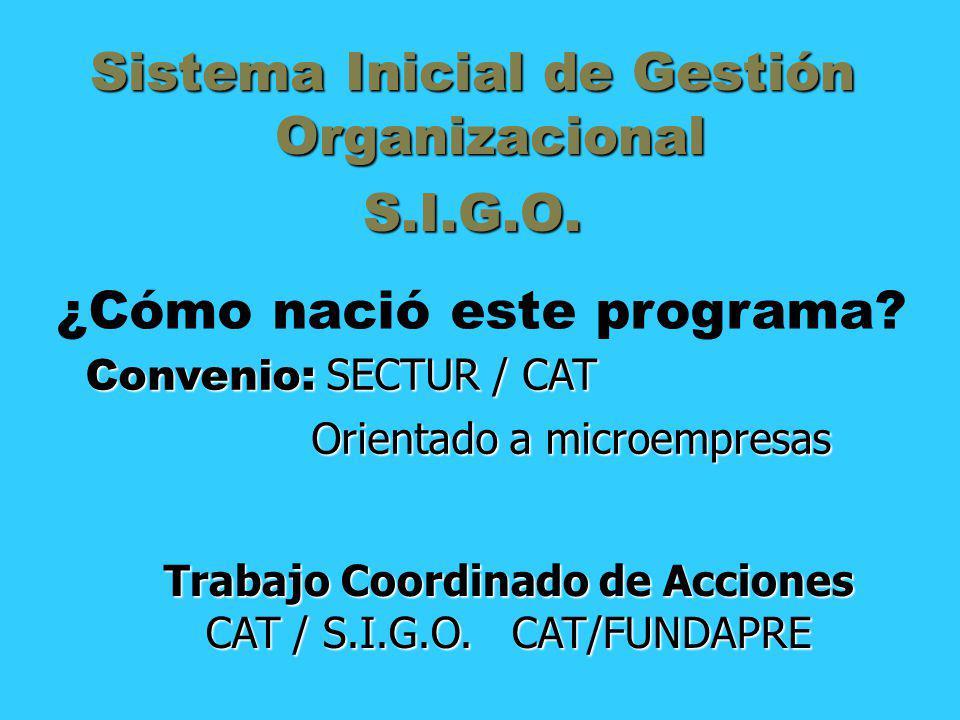 Sistema Inicial de Gestión Organizacional S.I.G.O. ¿Cómo nació este programa? Convenio: SECTUR / CAT Orientado a microempresas Orientado a microempres