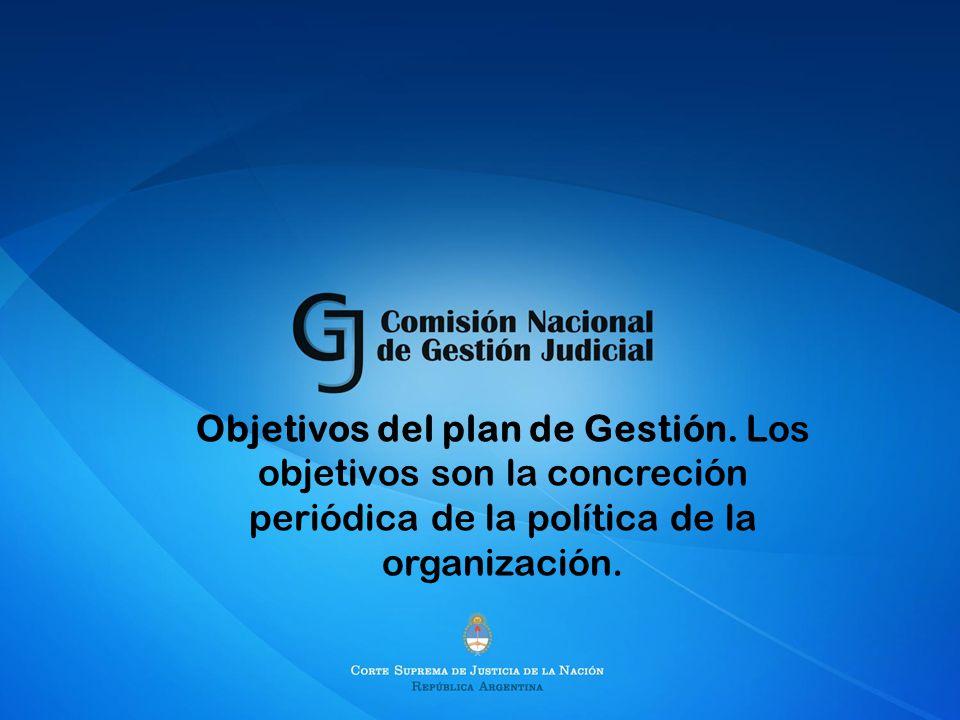 Objetivos del plan de Gestión. Los objetivos son la concreción periódica de la política de la organización.