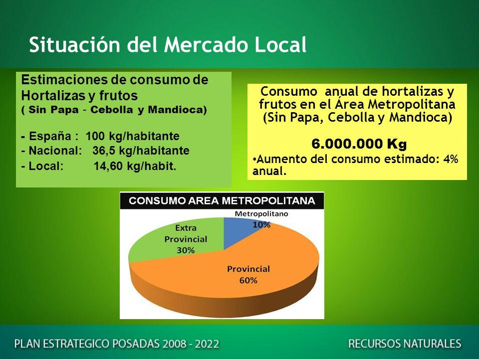 FORTALEZASDEBILIDADES Mercado con 90% productos extrazona.