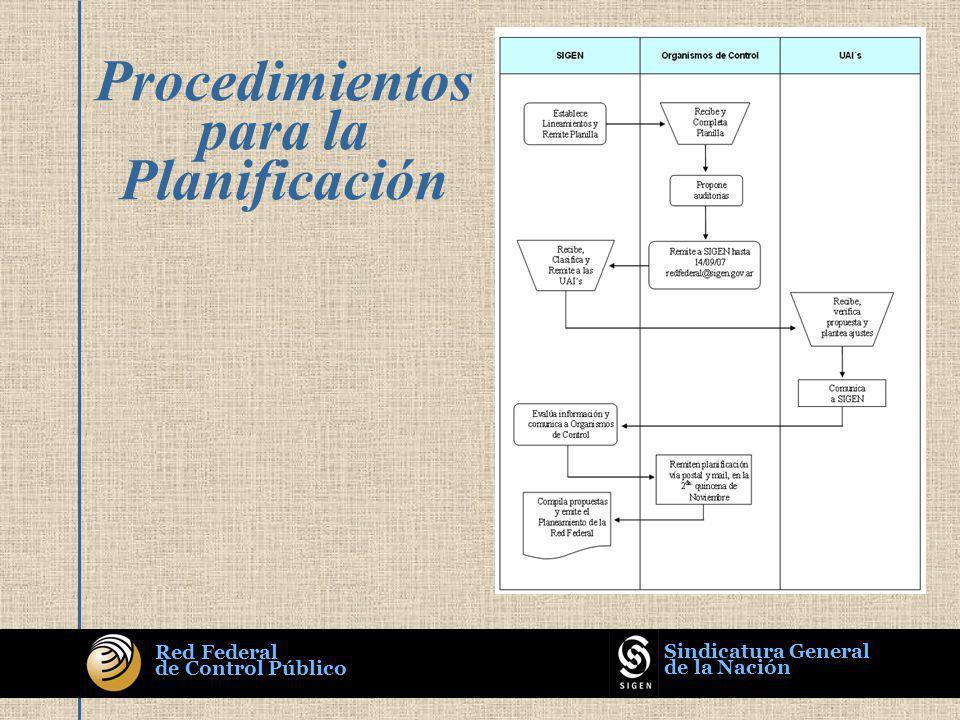 Procedimientos para la Planificación Red Federal de Control Público Sindicatura General de la Nación