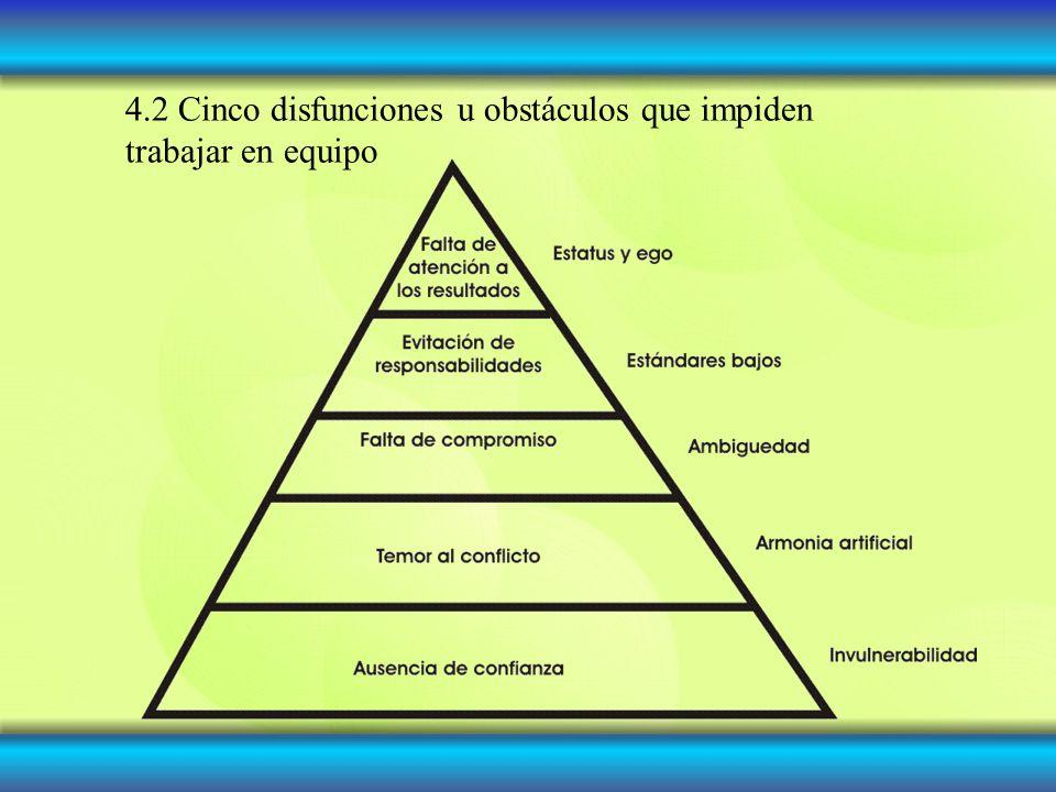 4.2 Cinco disfunciones u obstáculos que impiden trabajar en equipo