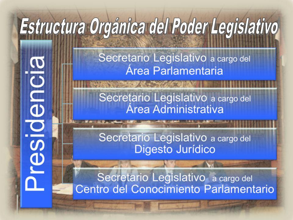 La Cámara funciona en Sesiones Ordinarias desde el día 1º de Mayo hasta el día 31 de Octubre de cada año.