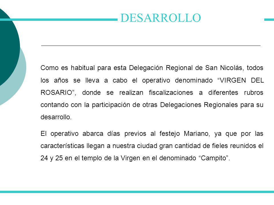 DESARROLLO Como es habitual para esta Delegación Regional de San Nicolás, todos los años se lleva a cabo el operativo denominado VIRGEN DEL ROSARIO, donde se realizan fiscalizaciones a diferentes rubros contando con la participación de otras Delegaciones Regionales para su desarrollo.