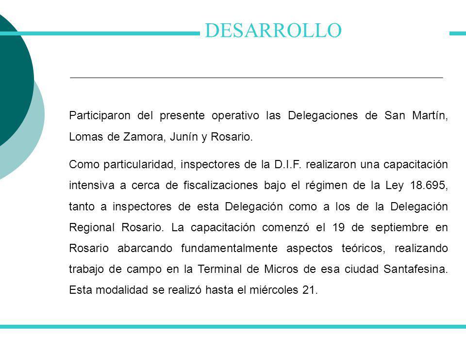 DESARROLLO Participaron del presente operativo las Delegaciones de San Martín, Lomas de Zamora, Junín y Rosario. Como particularidad, inspectores de l