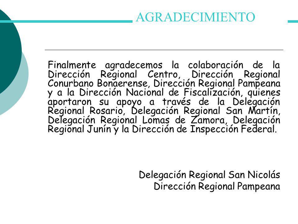 Finalmente agradecemos la colaboración de la Dirección Regional Centro, Dirección Regional Conurbano Bonaerense, Dirección Regional Pampeana y a la Dirección Nacional de Fiscalización, quienes aportaron su apoyo a través de la Delegación Regional Rosario, Delegación Regional San Martín, Delegación Regional Lomas de Zamora, Delegación Regional Junín y la Dirección de Inspección Federal.