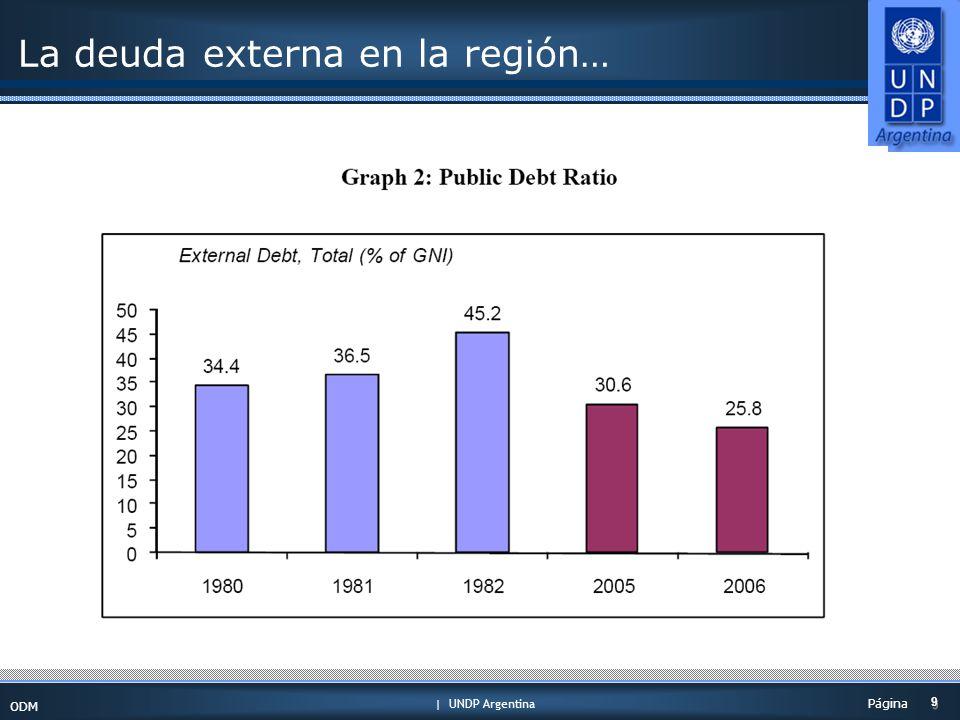 | UNDP Argentina ODM 9 9 Página La deuda externa en la región…