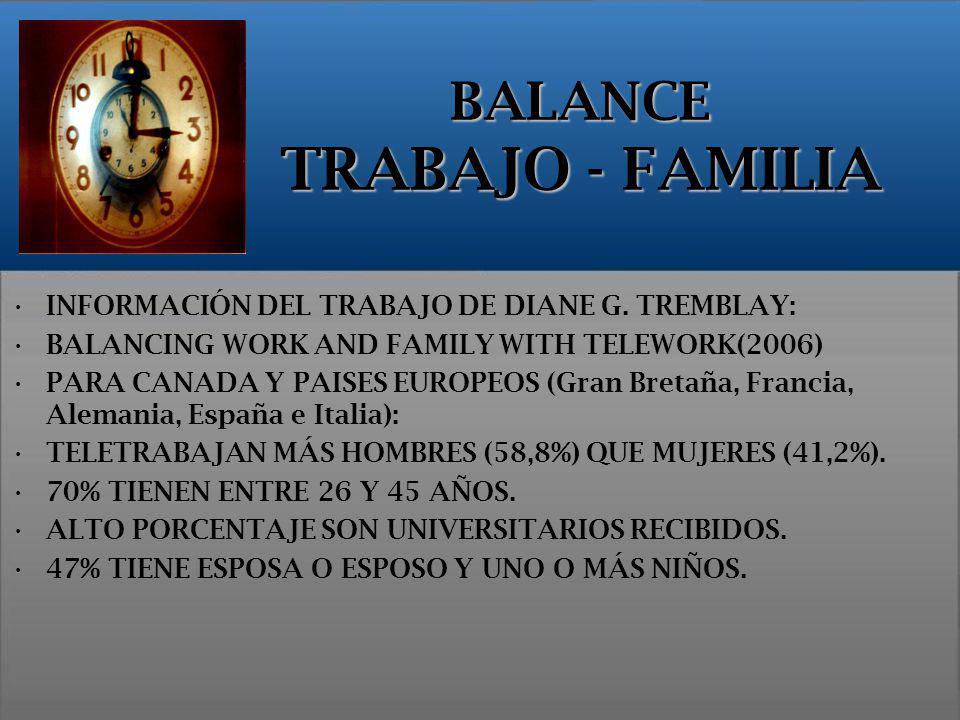 INFORMACIÓN DEL TRABAJO DE DIANE G. TREMBLAY: BALANCING WORK AND FAMILY WITH TELEWORK(2006) PARA CANADA Y PAISES EUROPEOS (Gran Bretaña, Francia, Alem