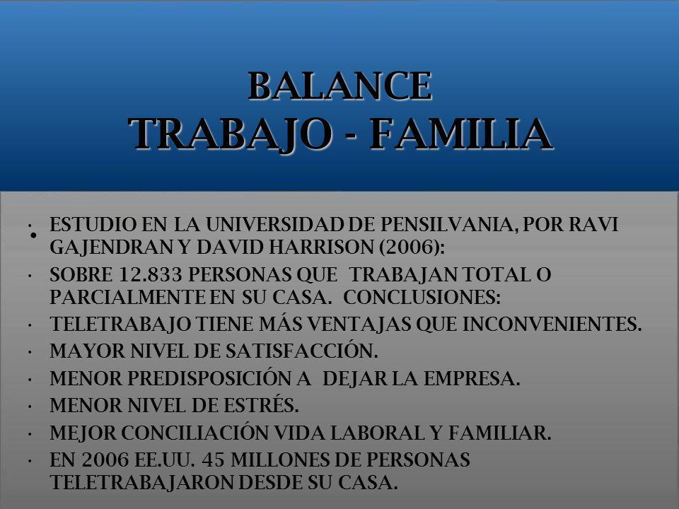 BALANCE TRABAJO - FAMILIA ESTUDIO EN LA UNIVERSIDAD DE PENSILVANIA, POR RAVI GAJENDRAN Y DAVID HARRISON (2006): SOBRE 12.833 PERSONAS QUE TRABAJAN TOT