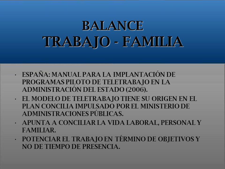 ESPAÑA: MANUAL PARA LA IMPLANTACIÓN DE PROGRAMAS PILOTO DE TELETRABAJO EN LA ADMINISTRACIÓN DEL ESTADO (2006). EL MODELO DE TELETRABAJO TIENE SU ORIGE