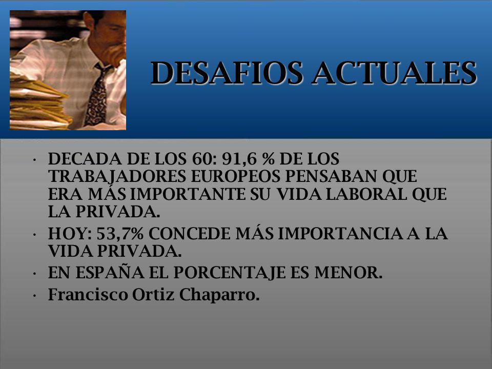 DECADA DE LOS 60: 91,6 % DE LOS TRABAJADORES EUROPEOS PENSABAN QUE ERA MÁS IMPORTANTE SU VIDA LABORAL QUE LA PRIVADA. HOY: 53,7% CONCEDE MÁS IMPORTANC