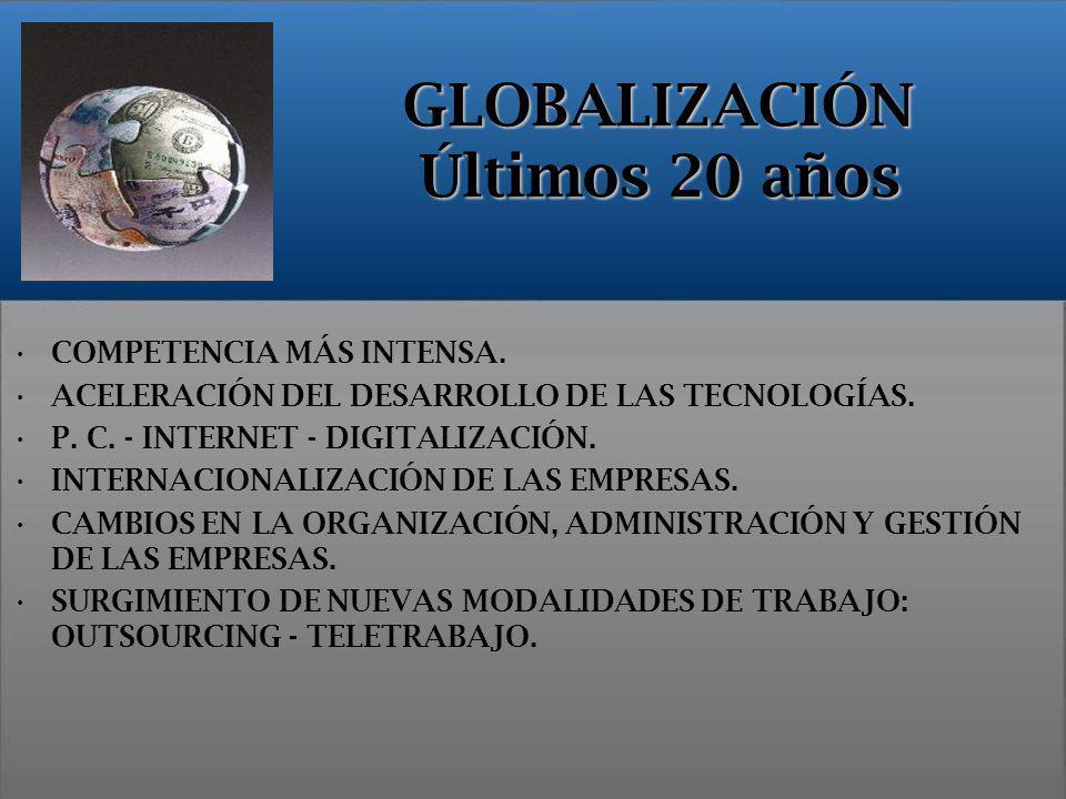 GLOBALIZACIÓN Últimos 20 años COMPETENCIA MÁS INTENSA. ACELERACIÓN DEL DESARROLLO DE LAS TECNOLOGÍAS. P. C. - INTERNET - DIGITALIZACIÓN. INTERNACIONAL