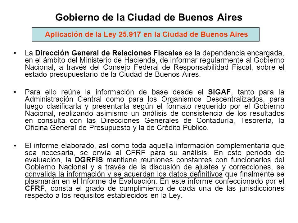 Gobierno de la Ciudad de Buenos Aires La Dirección General de Relaciones Fiscales es la dependencia encargada, en el ámbito del Ministerio de Hacienda