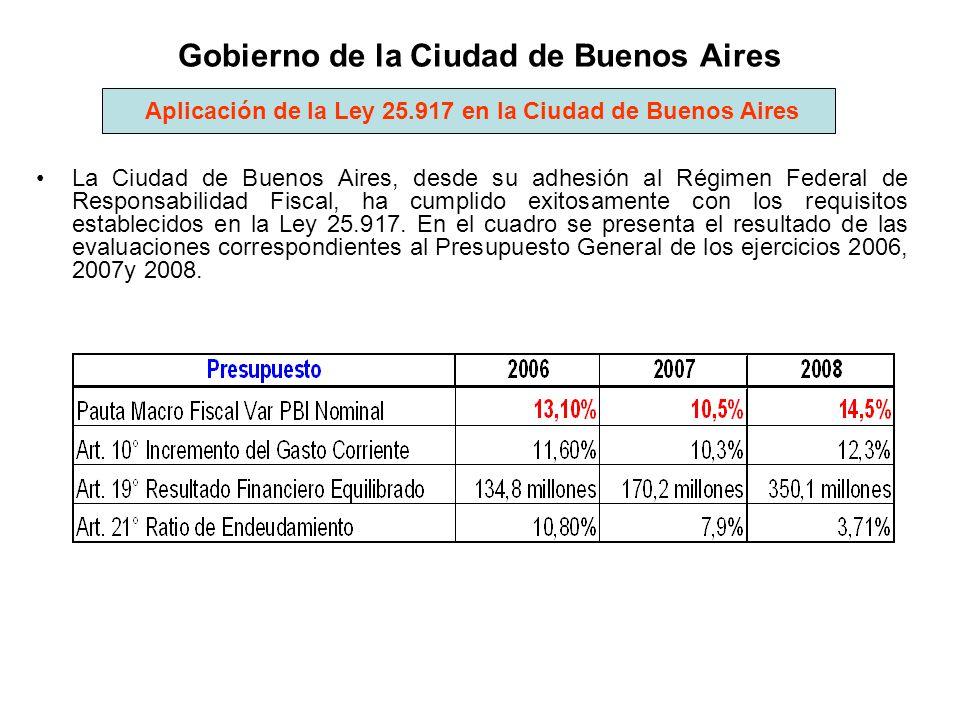 Gobierno de la Ciudad de Buenos Aires La Ciudad de Buenos Aires, desde su adhesión al Régimen Federal de Responsabilidad Fiscal, ha cumplido exitosame