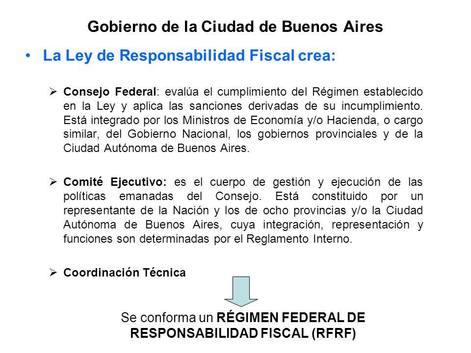 Gobierno de la Ciudad de Buenos Aires La Ley de Responsabilidad Fiscal crea: Consejo Federal: evalúa el cumplimiento del Régimen establecido en la Ley
