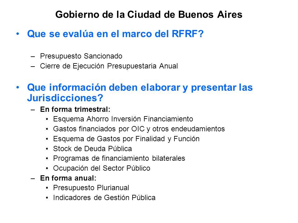 Gobierno de la Ciudad de Buenos Aires Que se evalúa en el marco del RFRF? –Presupuesto Sancionado –Cierre de Ejecución Presupuestaria Anual Que inform