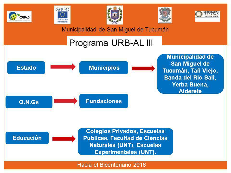 Programa URB-AL III Municipalidad de San Miguel de Tucumán Hacia el Bicentenario 2016 EstadoMunicipios O.N.Gs Educación Fundaciones Colegios Privados,