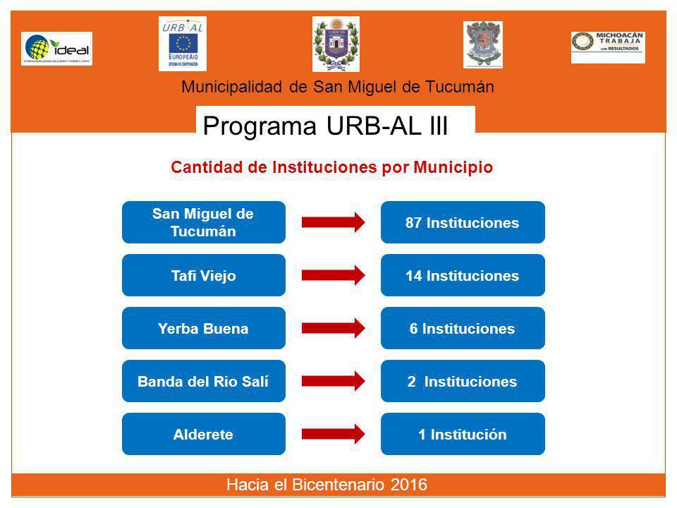Programa URB-AL III Municipalidad de San Miguel de Tucumán Hacia el Bicentenario 2016 San Miguel de Tucumán Tafi Viejo Yerba Buena Banda del Rio Salí