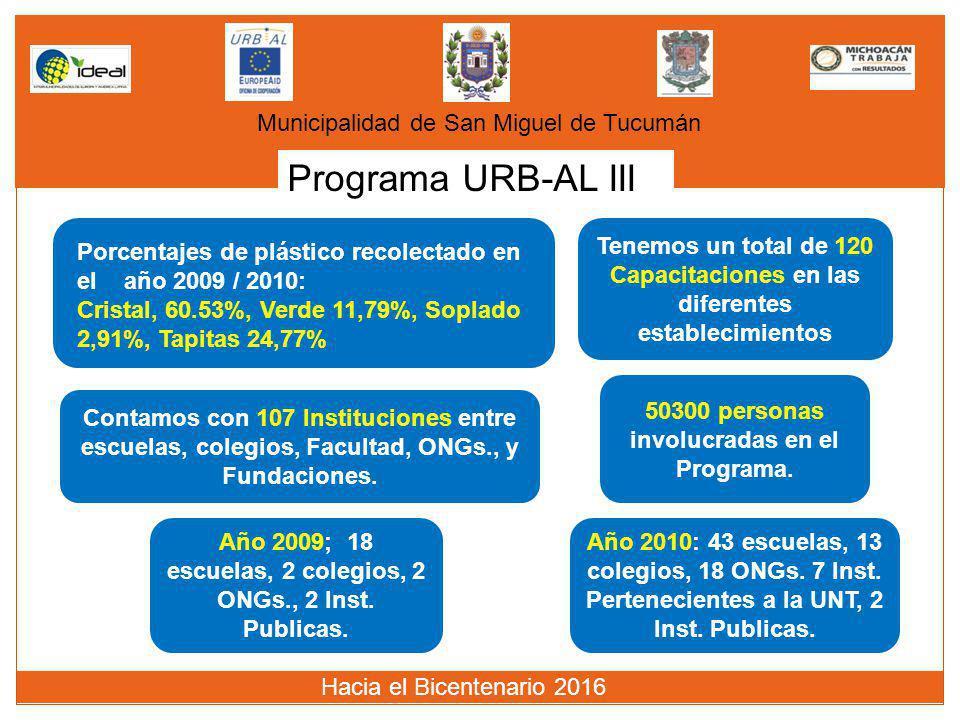 Programa URB-AL III Municipalidad de San Miguel de Tucumán Hacia el Bicentenario 2016 Porcentajes de plástico recolectado en el año 2009 / 2010: Crist