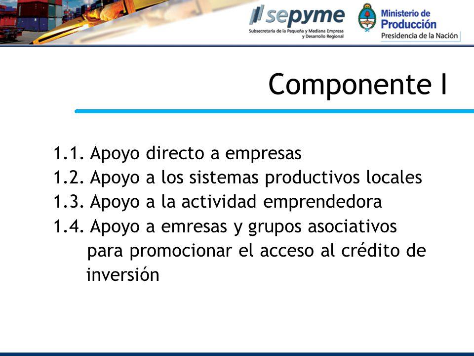 Componente I 1.1. Apoyo directo a empresas 1.2. Apoyo a los sistemas productivos locales 1.3.