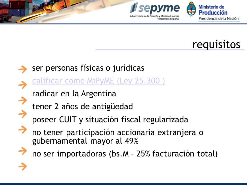 requisitos ser personas físicas o jurídicas calificar como MiPyME (Ley 25.300 ) radicar en la Argentina tener 2 años de antigüedad poseer CUIT y situación fiscal regularizada no tener participación accionaria extranjera o gubernamental mayor al 49% no ser importadoras (bs.M - 25% facturación total)