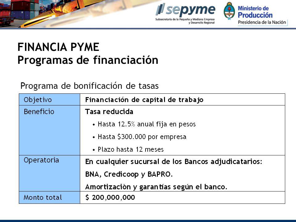 FINANCIA PYME Programas de financiación Programa de bonificación de tasas