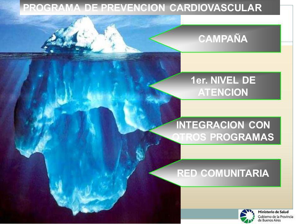 PROGRAMA DE PREVENCION CARDIOVASCULAR CAMPAÑA 1er. NIVEL DE ATENCION INTEGRACION CON OTROS PROGRAMAS RED COMUNITARIA