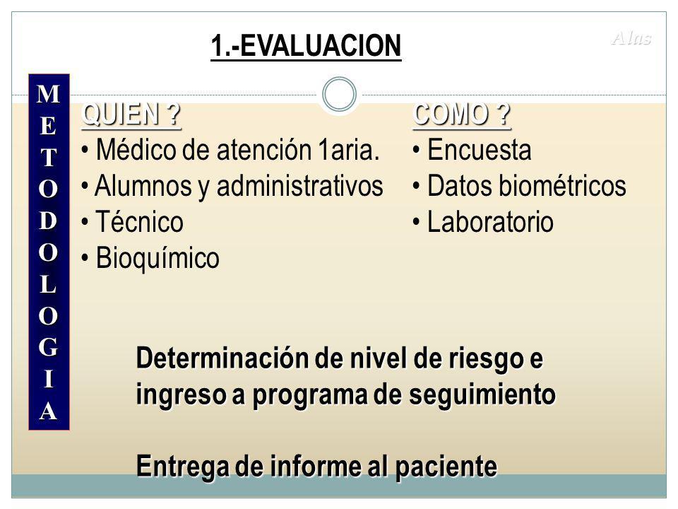 METODOLOGIAMETODOLOGIAMETODOLOGIAMETODOLOGIA Alas1.-EVALUACION COMO ? Encuesta Datos biométricos Laboratorio QUIEN ? Médico de atención 1aria. Alumnos