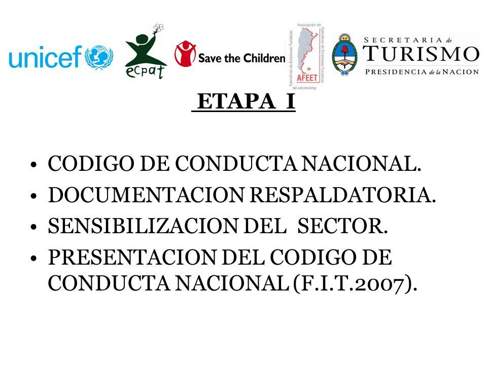 ETAPA I CODIGO DE CONDUCTA NACIONAL. DOCUMENTACION RESPALDATORIA. SENSIBILIZACION DEL SECTOR. PRESENTACION DEL CODIGO DE CONDUCTA NACIONAL (F.I.T.2007