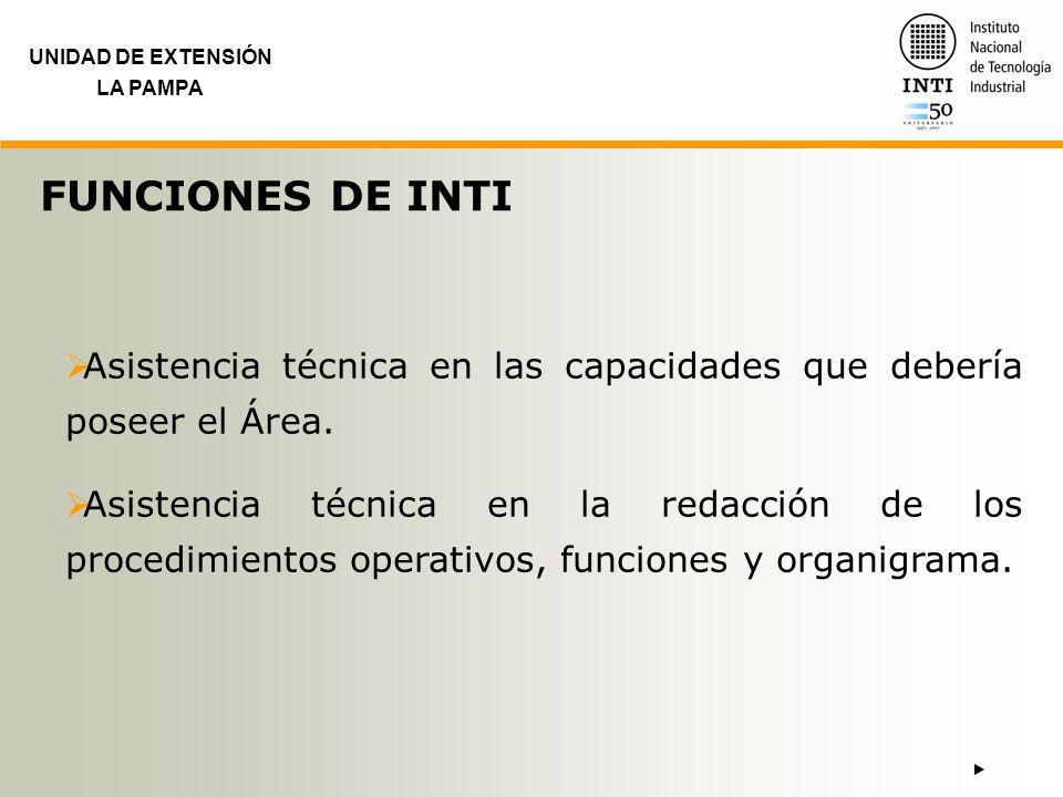 UNIDAD DE EXTENSIÓN LA PAMPA FUNCIONES DE INTI Asistencia técnica en las capacidades que debería poseer el Área. Asistencia técnica en la redacción de