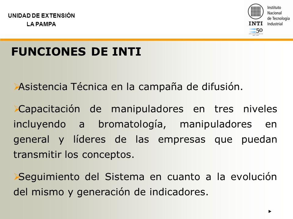 UNIDAD DE EXTENSIÓN LA PAMPA FUNCIONES DE INTI Asistencia Técnica en la campaña de difusión. Capacitación de manipuladores en tres niveles incluyendo