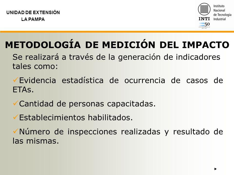 UNIDAD DE EXTENSIÓN LA PAMPA METODOLOGÍA DE MEDICIÓN DEL IMPACTO Se realizará a través de la generación de indicadores tales como: Evidencia estadísti