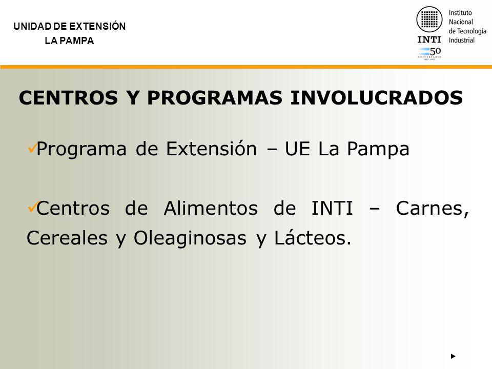 UNIDAD DE EXTENSIÓN LA PAMPA CENTROS Y PROGRAMAS INVOLUCRADOS Programa de Extensión – UE La Pampa Centros de Alimentos de INTI – Carnes, Cereales y Ol
