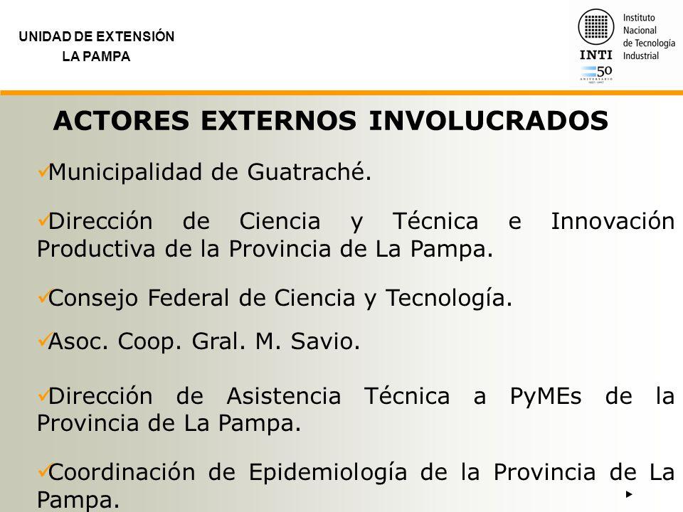 UNIDAD DE EXTENSIÓN LA PAMPA ACTORES EXTERNOS INVOLUCRADOS Municipalidad de Guatraché. Dirección de Ciencia y Técnica e Innovación Productiva de la Pr