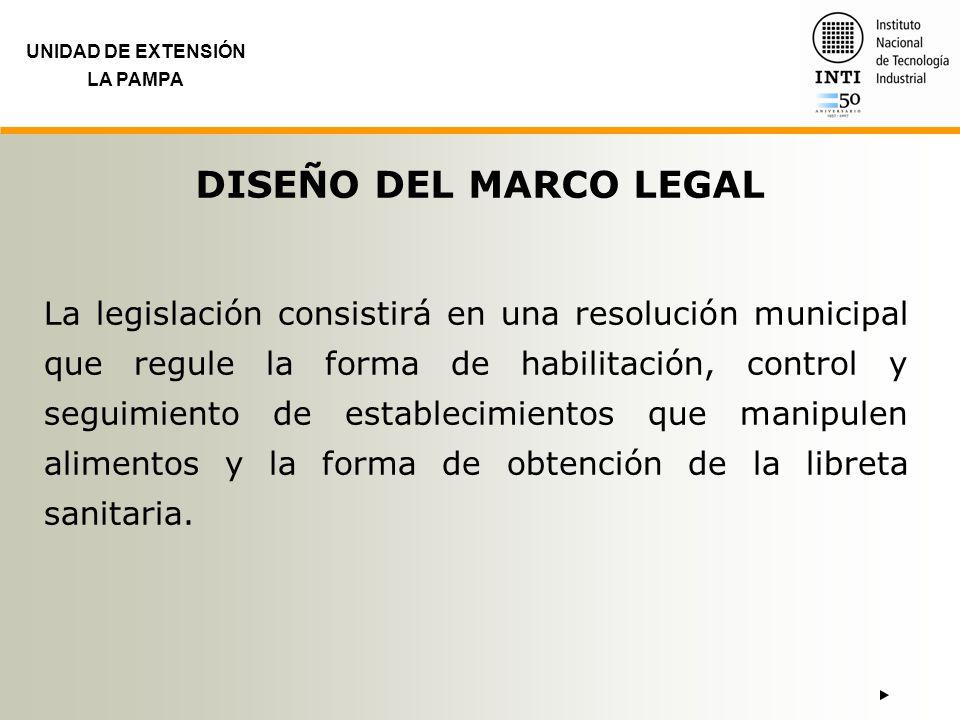 UNIDAD DE EXTENSIÓN LA PAMPA DISEÑO DEL MARCO LEGAL La legislación consistirá en una resolución municipal que regule la forma de habilitación, control
