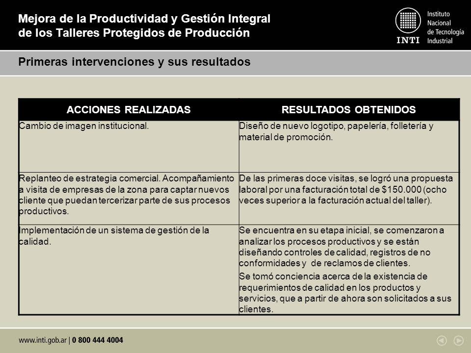 Mejora de la Productividad y Gestión Integral de los Talleres Protegidos de Producción Primeras intervenciones y sus resultados ACCIONES REALIZADASRES