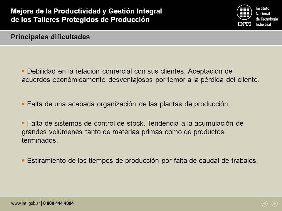Mejora de la Productividad y Gestión Integral de los Talleres Protegidos de Producción Principales dificultades Falta de una acabada organización de l