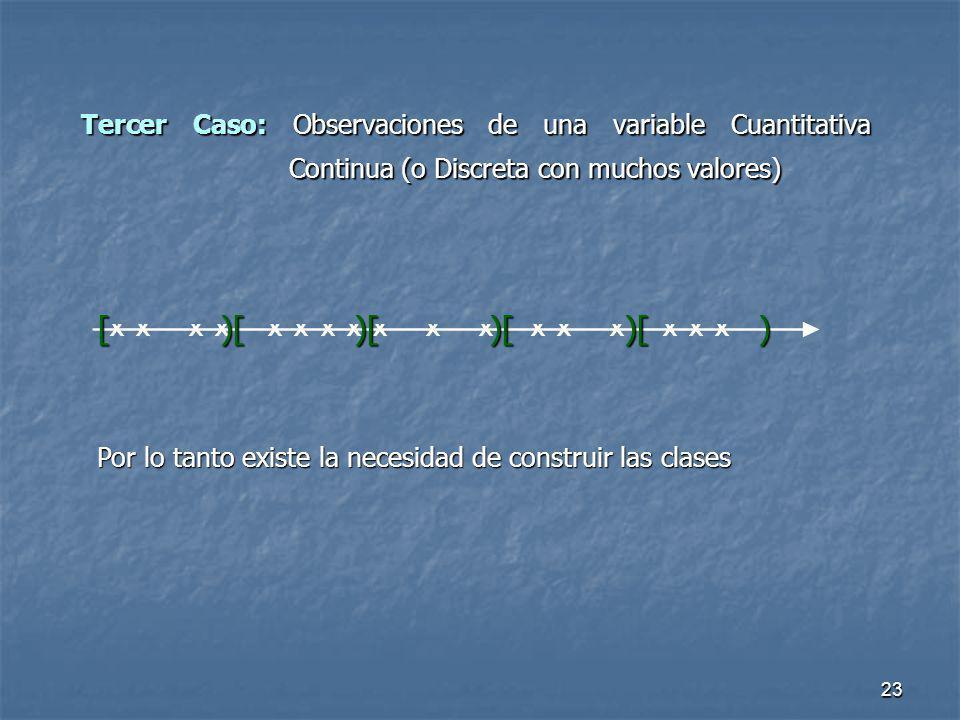 23 Tercer Caso: Observaciones de una variable Cuantitativa Continua (o Discreta con muchos valores) [ )[ )[ )[ )[ ) [ )[ )[ )[ )[ ) Por lo tanto exist