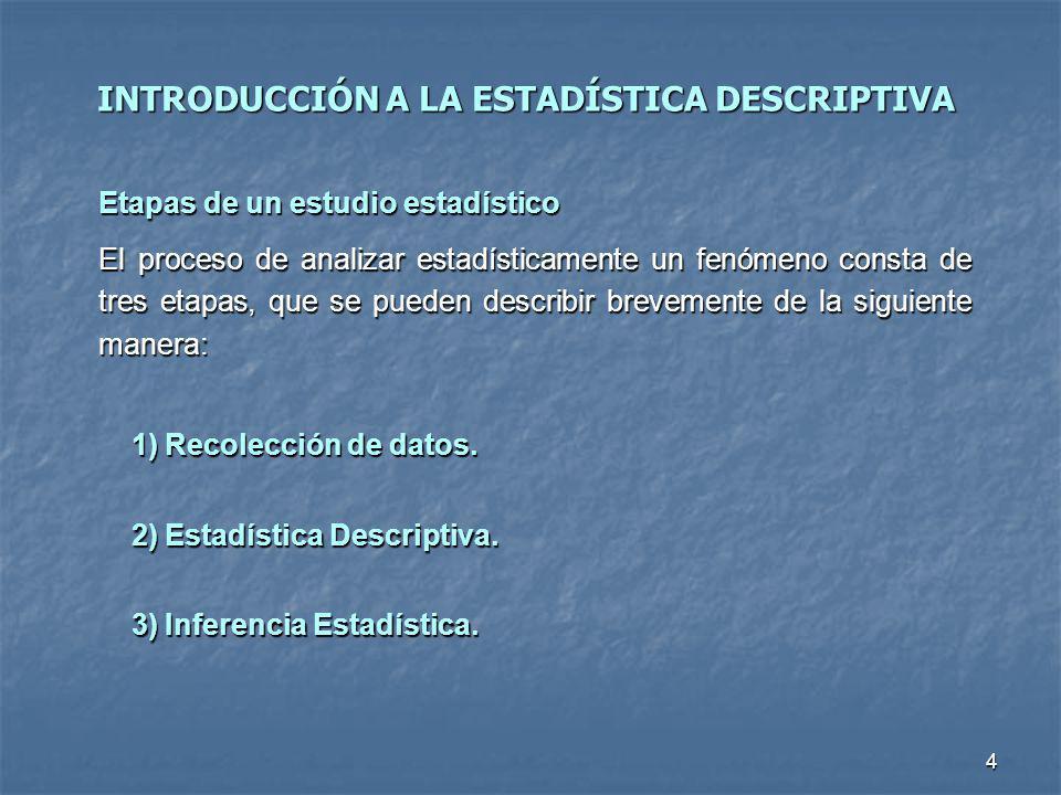 4 INTRODUCCIÓN A LA ESTADÍSTICA DESCRIPTIVA Etapas de un estudio estadístico El proceso de analizar estadísticamente un fenómeno consta de tres etapas