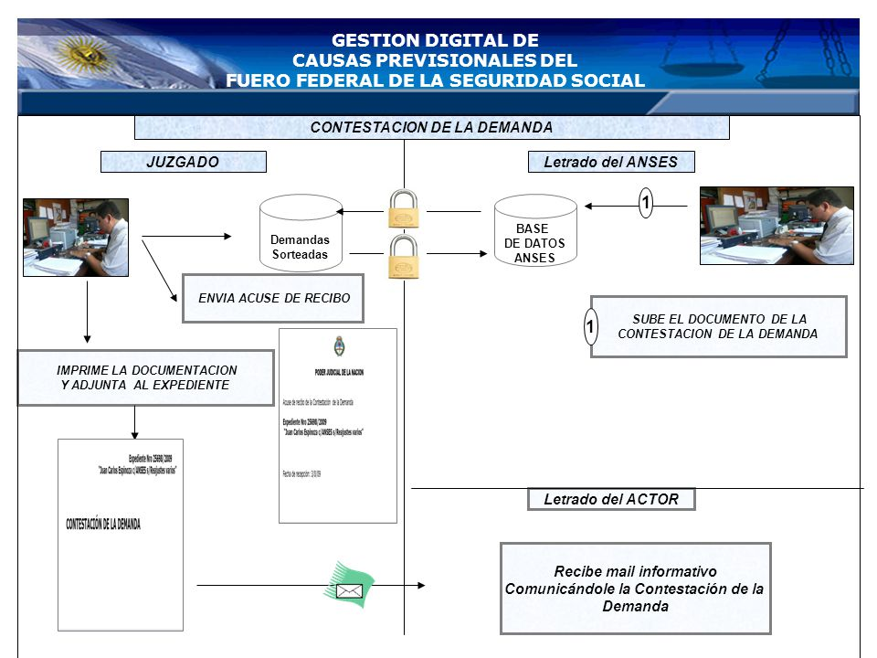 GESTION DIGITAL DE CAUSAS PREVISIONALES DEL FUERO FEDERAL DE LA SEGURIDAD SOCIAL CAMARA FEDERAL DE LA SEGURIDAD SOCIAL JUZGADOSANSES LETRADO PARTE ACT
