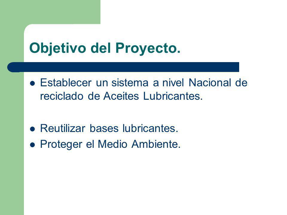 Objetivo del Proyecto. Establecer un sistema a nivel Nacional de reciclado de Aceites Lubricantes. Reutilizar bases lubricantes. Proteger el Medio Amb