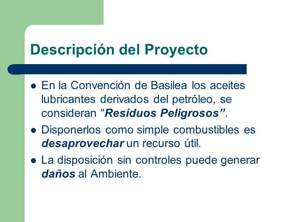 Descripción del Proyecto En la Convención de Basilea los aceites lubricantes derivados del petróleo, se consideran Residuos Peligrosos. Disponerlos co