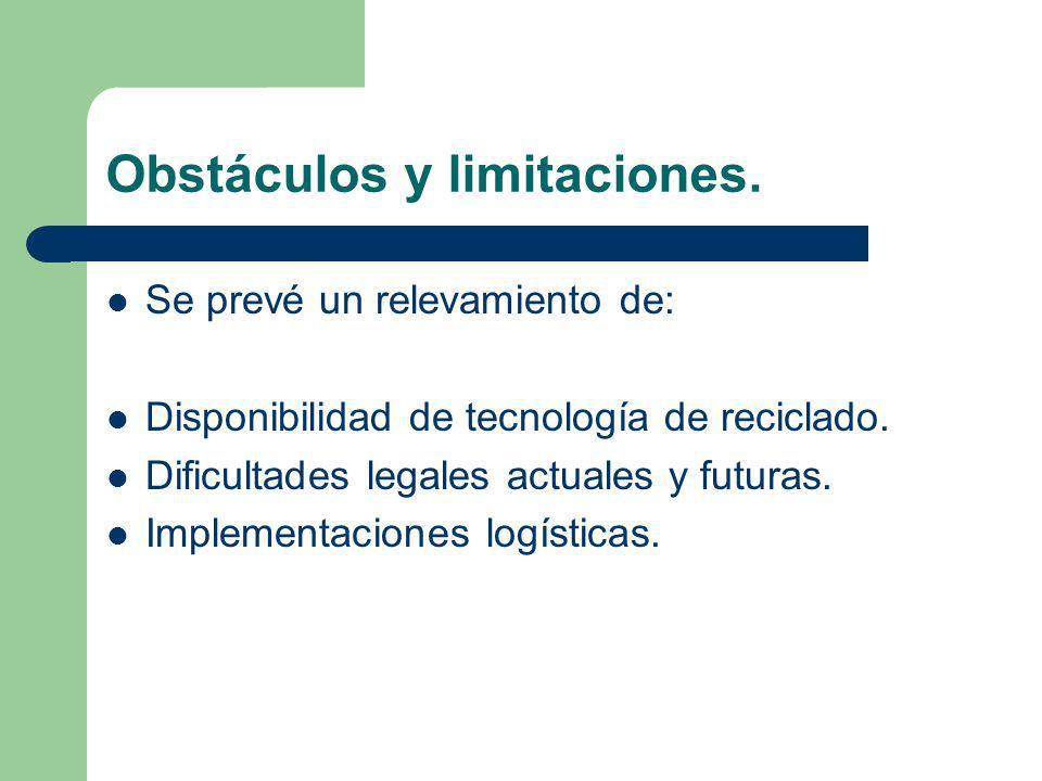 Obstáculos y limitaciones. Se prevé un relevamiento de: Disponibilidad de tecnología de reciclado. Dificultades legales actuales y futuras. Implementa