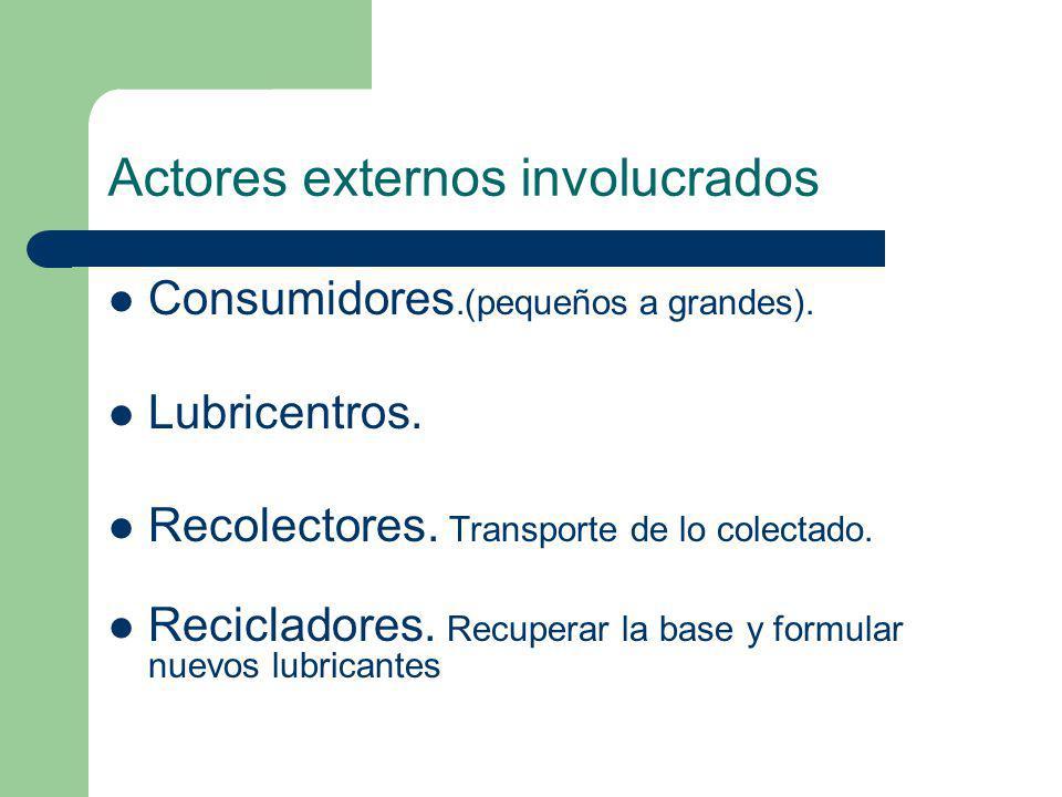 Actores externos involucrados Consumidores.(pequeños a grandes). Lubricentros. Recolectores. Transporte de lo colectado. Recicladores. Recuperar la ba