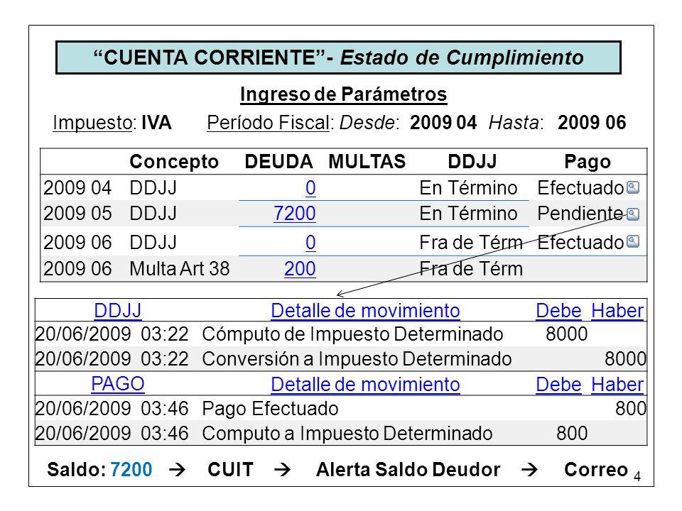 5 ACCESOS DIRECTOS – Ventanilla Electrónica SERVICIOS ACTUALES Comunicaciones Buscar las comunicaciones transmitidas para el contribuyentente seleccionado.