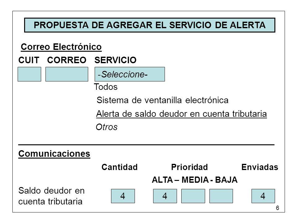 6 PROPUESTA DE AGREGAR EL SERVICIO DE ALERTA Correo Electrónico CUIT CORREO SERVICIO Todos Sistema de ventanilla electrónica Alerta de saldo deudor en