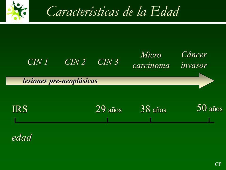 Características de la Edad CIN 1 CIN 2 CIN 3 Cáncer invasor lesiones pre-neoplásicas Micro carcinoma IRS 29 años 38 años 50 años edad CP