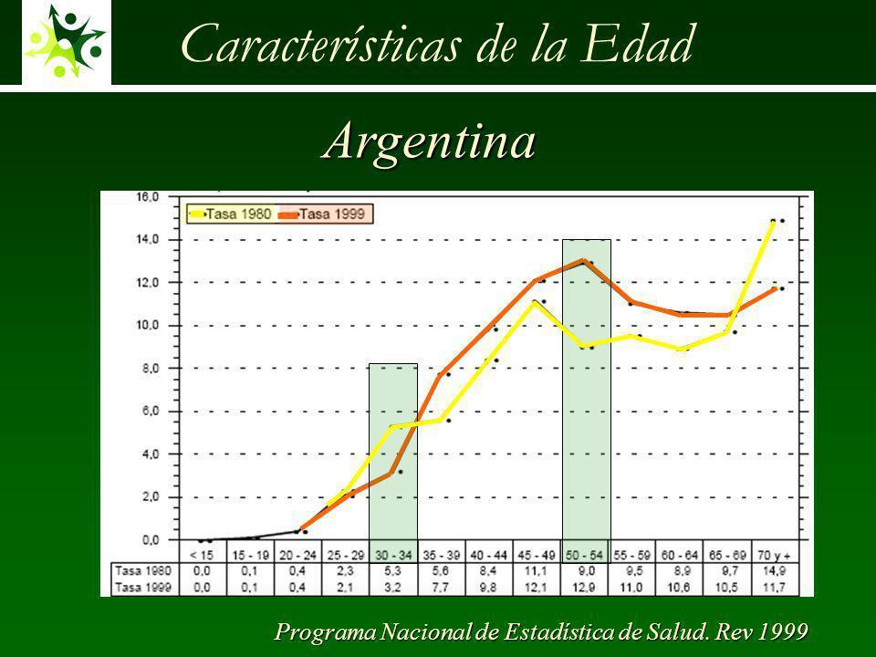 Características de la Edad Argentina Programa Nacional de Estadística de Salud. Rev 1999