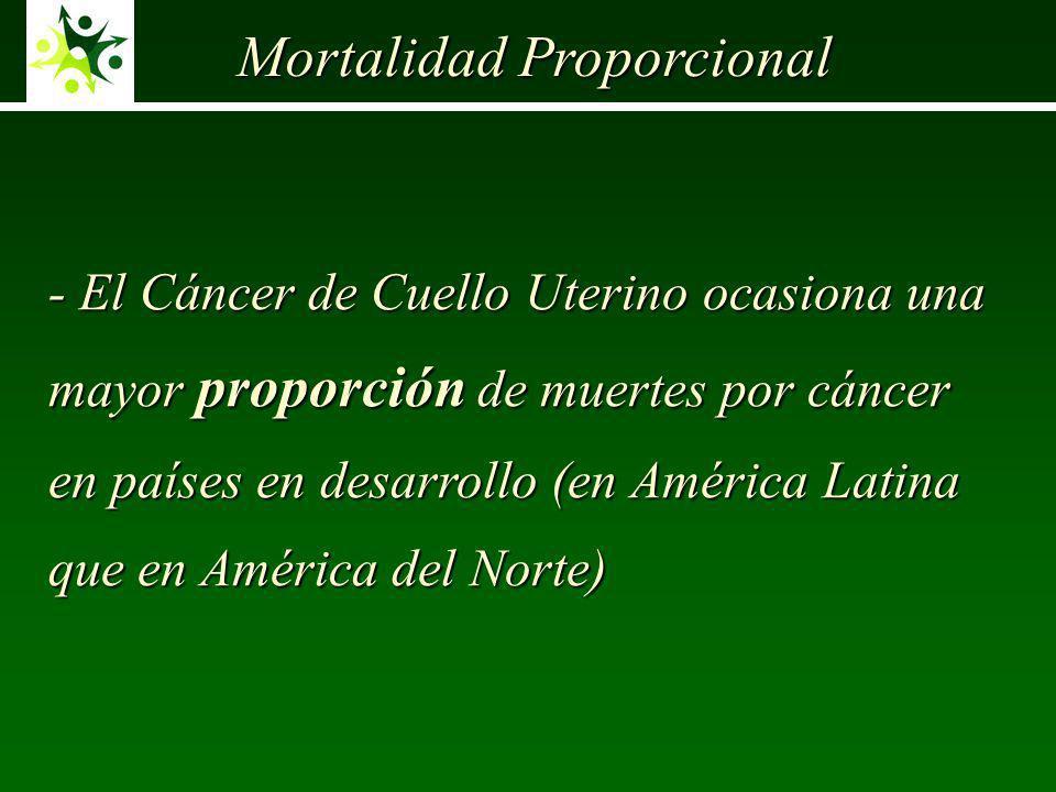 - El Cáncer de Cuello Uterino ocasiona una mayor proporción de muertes por cáncer en países en desarrollo (en América Latina que en América del Norte)