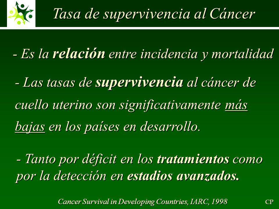 CP Tasa de supervivencia al Cáncer - Las tasas de supervivencia al cáncer de cuello uterino son significativamente más bajas en los países en desarrol