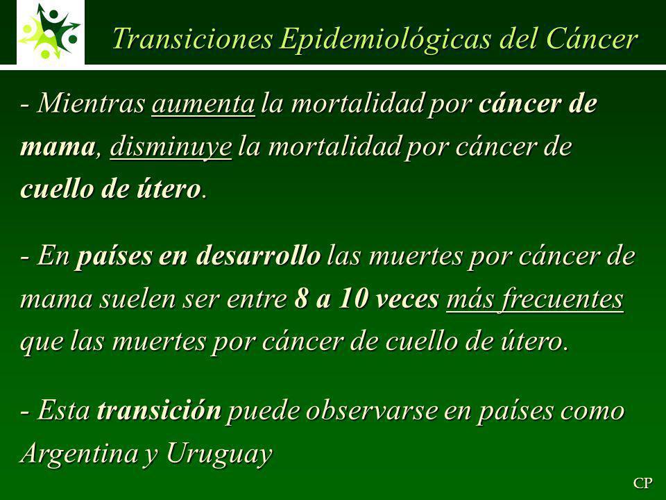 CP Transiciones Epidemiológicas del Cáncer - Mientras aumenta la mortalidad por cáncer de mama, disminuye la mortalidad por cáncer de cuello de útero.